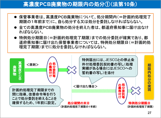 低 濃度 pcb 処理 期限