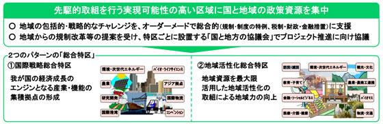 秋田県 レアメタル等リサイクル...